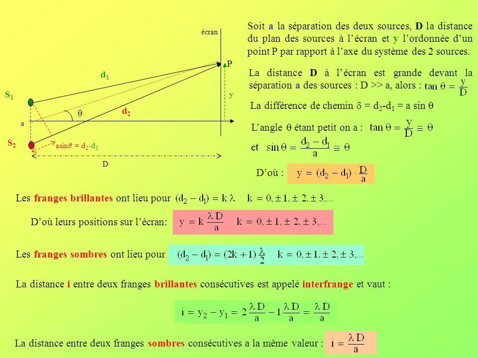 Soit a la séparation des deux sources, D la distance du plan des sources à lécran et y lordonnée dun point P par rapport à laxe du système des 2 sourc