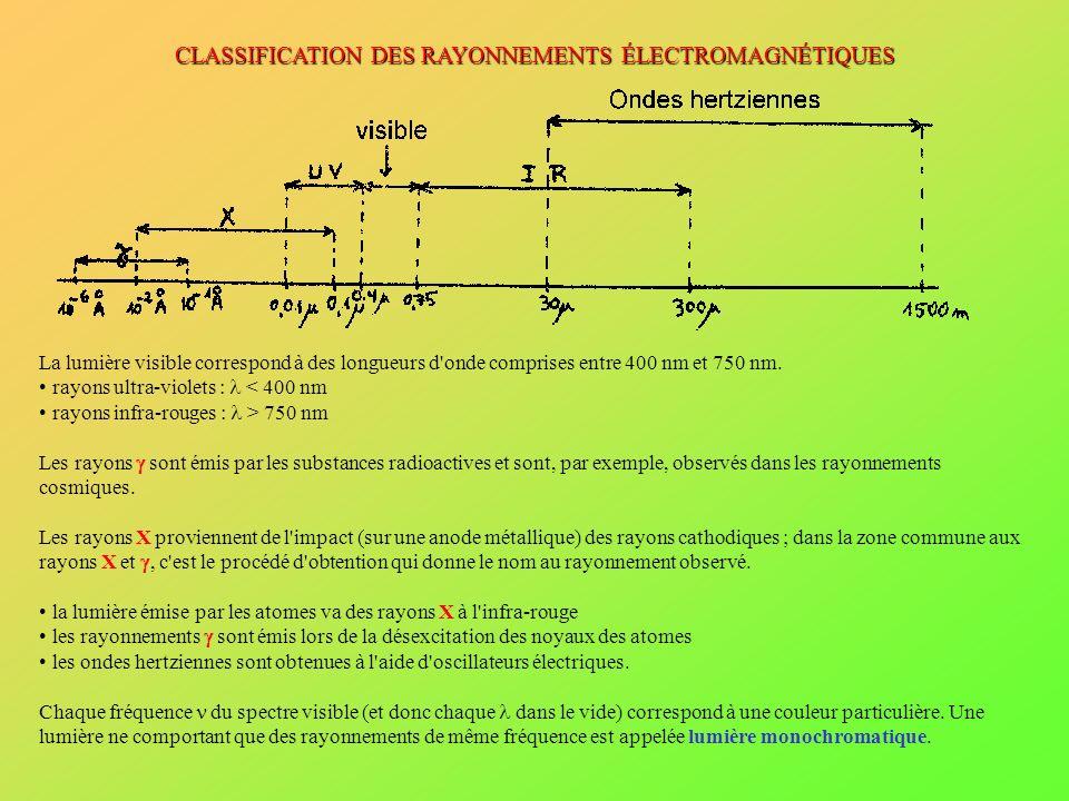 CLASSIFICATION DES RAYONNEMENTS ÉLECTROMAGNÉTIQUES La lumière visible correspond à des longueurs d onde comprises entre 400 nm et 750 nm.