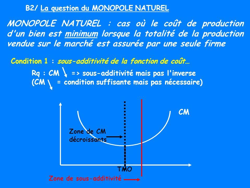 B2/ La question du MONOPOLE NATUREL CM MONOPOLE NATUREL : cas où le coût de production d'un bien est minimum lorsque la totalité de la production vend