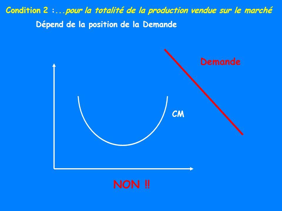 Condition 2 :...pour la totalité de la production vendue sur le marché Dépend de la position de la Demande CM Demande Oui, mais problème...non traité ici Limite de sous-additivité TMO