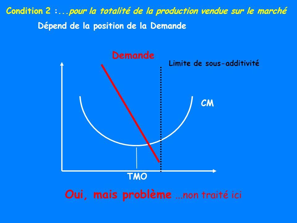 Condition 2 :...pour la totalité de la production vendue sur le marché Dépend de la position de la Demande CM Demande OUI = CAS STANDARD TMO
