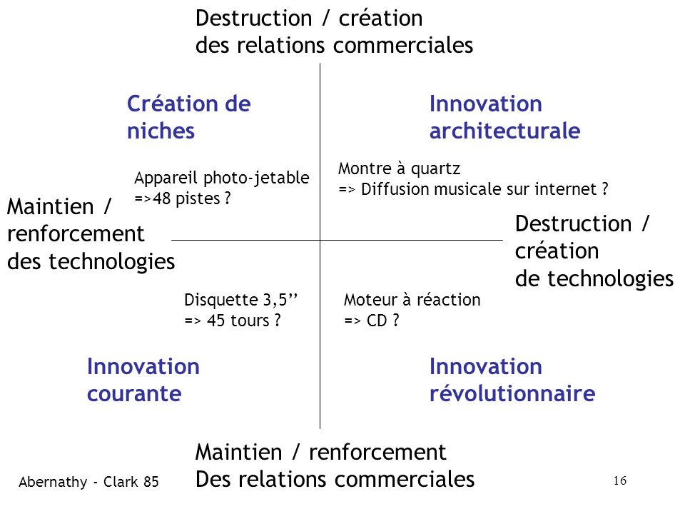 16 Destruction / création des relations commerciales Maintien / renforcement Des relations commerciales Destruction / création de technologies Maintie