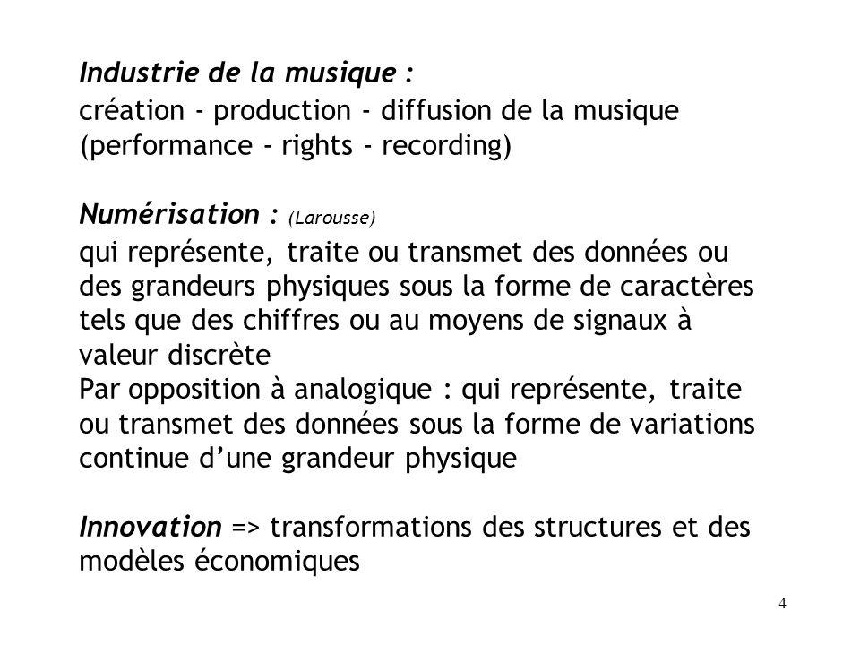 25 Le système des MAJORS Artiste Fabricant Détaillants Consommateurs Editeur Distributeur Producteur