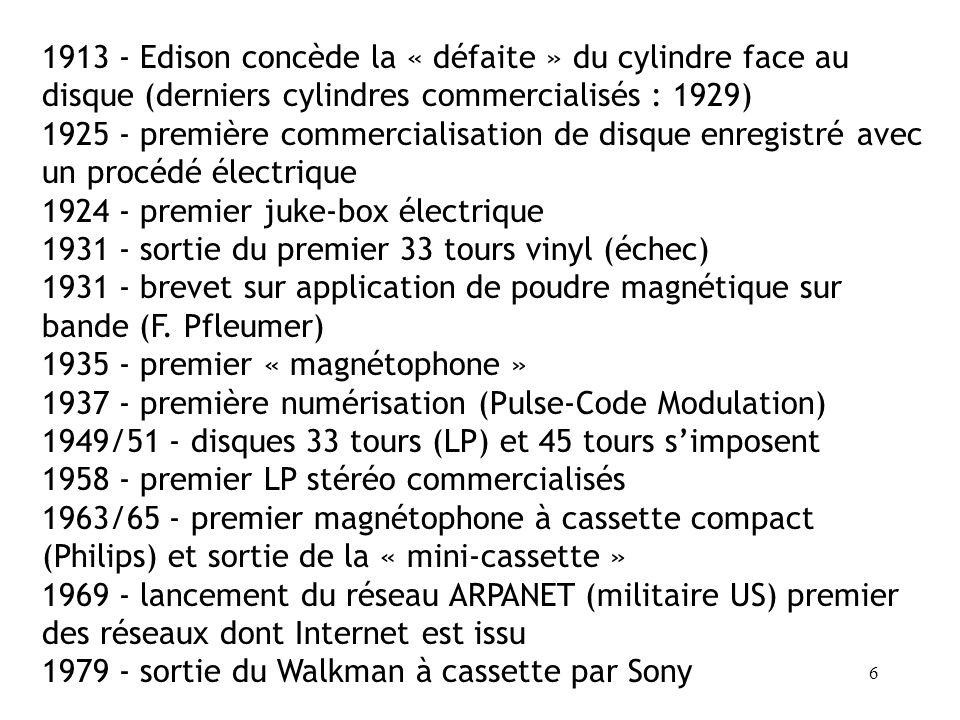 7 1983 - les ventes de mini-K7 dépassent celles de disques vinyl 1981 - élaboration du standard MIDI (Musical Instrument Digital Interface) 1982 - premier CD audio commercialisé (Sony) 1984 - premier travaux sur les algorythmes de compression de données audio dont est issu MP3 1985 - élaboration du standard pour CD-ROM (Sony et Philips) 1988 - les ventes de CD dépassent celles de vinyl et de K7 1995 - premières circulation de fichiers MP3 sur Internet 1996 - accord sur le standard DVD et premières ventes de lecteurs DVD 1999 - lancement de Napster 2001 - lancement de liPod 2003 - lancement de iTunes Music Store