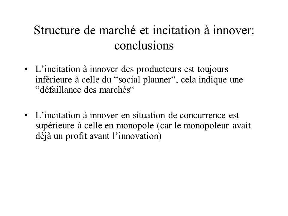 Structure de marché et incitation à innover: conclusions Lincitation à innover des producteurs est toujours inférieure à celle du social planner, cela