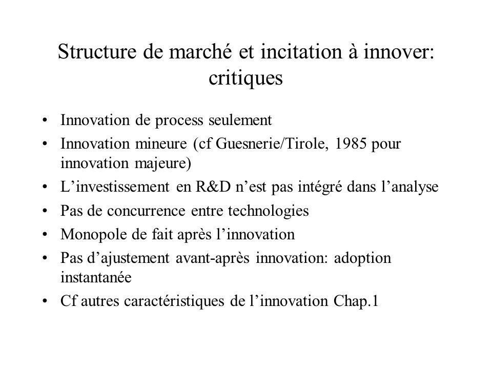Structure de marché et incitation à innover: critiques Innovation de process seulement Innovation mineure (cf Guesnerie/Tirole, 1985 pour innovation m