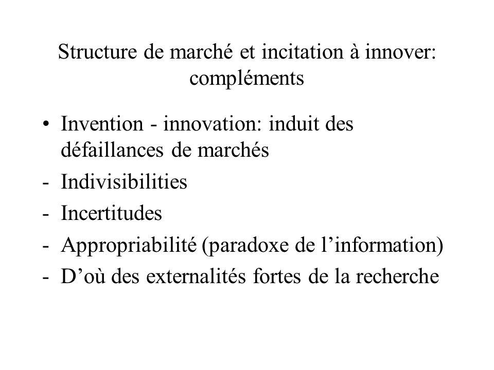 Structure de marché et incitation à innover: compléments Invention - innovation: induit des défaillances de marchés -Indivisibilities -Incertitudes -A