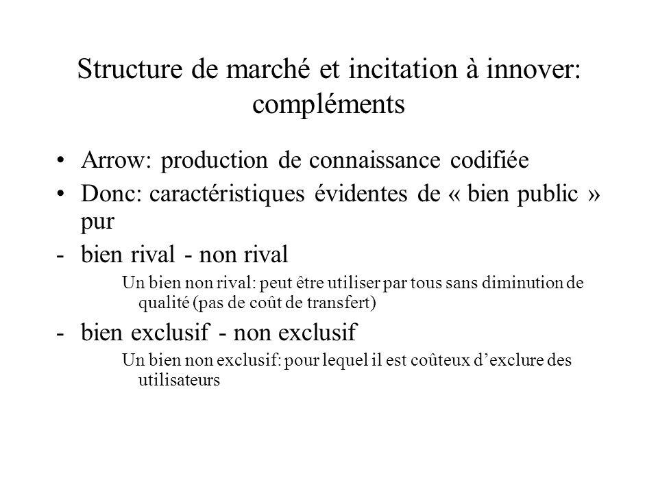 Structure de marché et incitation à innover: compléments Arrow: production de connaissance codifiée Donc: caractéristiques évidentes de « bien public