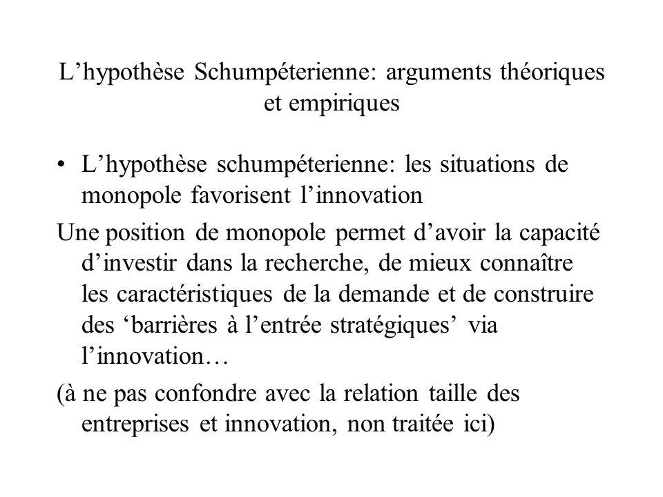 Lhypothèse Schumpéterienne: arguments théoriques et empiriques Lhypothèse schumpéterienne: les situations de monopole favorisent linnovation Une posit