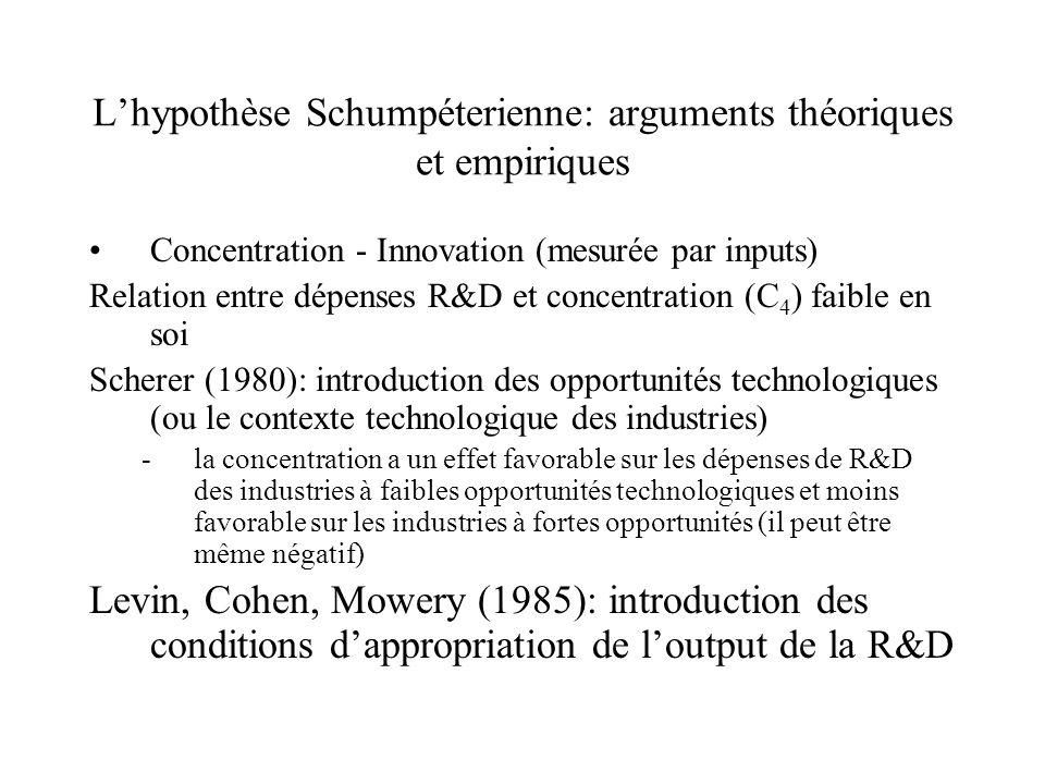 Lhypothèse Schumpéterienne: arguments théoriques et empiriques Concentration - Innovation (mesurée par inputs) Relation entre dépenses R&D et concentr
