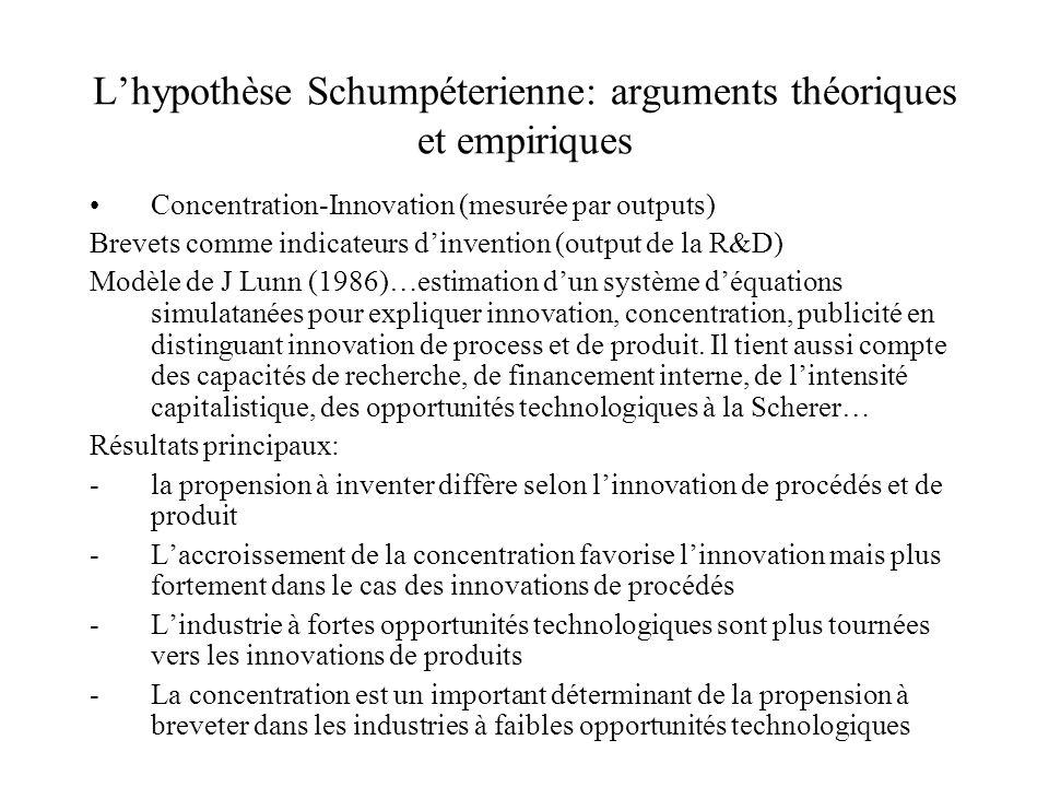 Lhypothèse Schumpéterienne: arguments théoriques et empiriques Concentration-Innovation (mesurée par outputs) Brevets comme indicateurs dinvention (ou