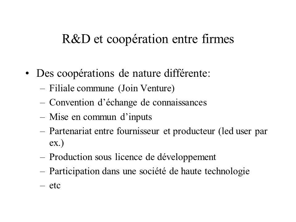 R&D et coopération entre firmes Des coopérations de nature différente: –Filiale commune (Join Venture) –Convention déchange de connaissances –Mise en