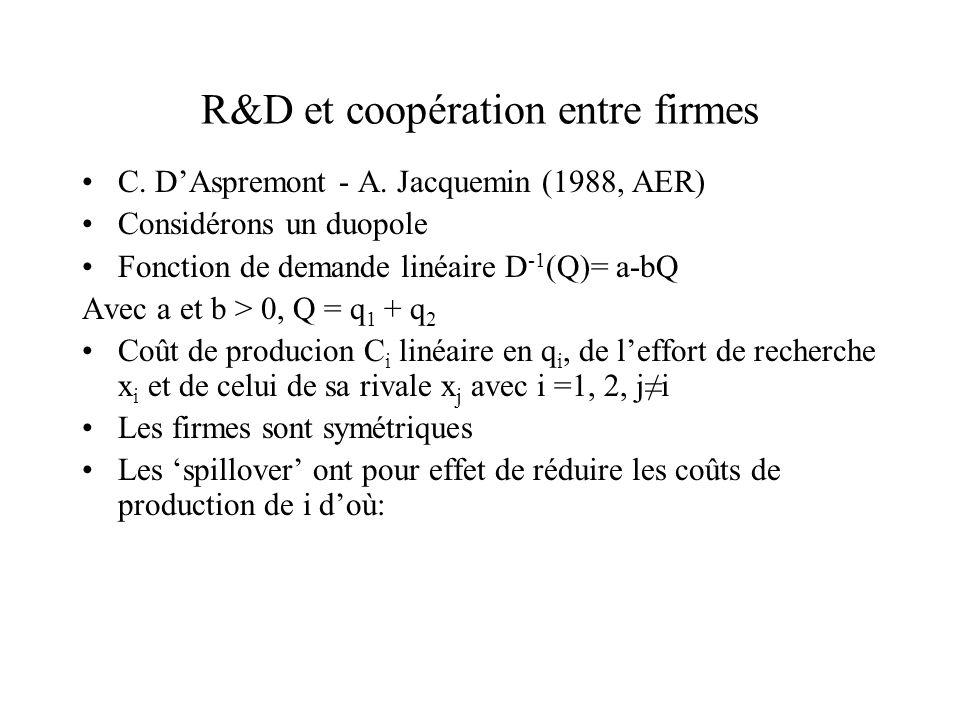 C. DAspremont - A. Jacquemin (1988, AER) Considérons un duopole Fonction de demande linéaire D -1 (Q)= a-bQ Avec a et b > 0, Q = q 1 + q 2 Coût de pro
