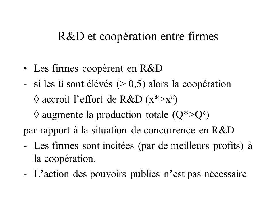 Les firmes coopèrent en R&D -si les ß sont élévés (> 0,5) alors la coopération accroit leffort de R&D (x*>x c ) augmente la production totale (Q*>Q c