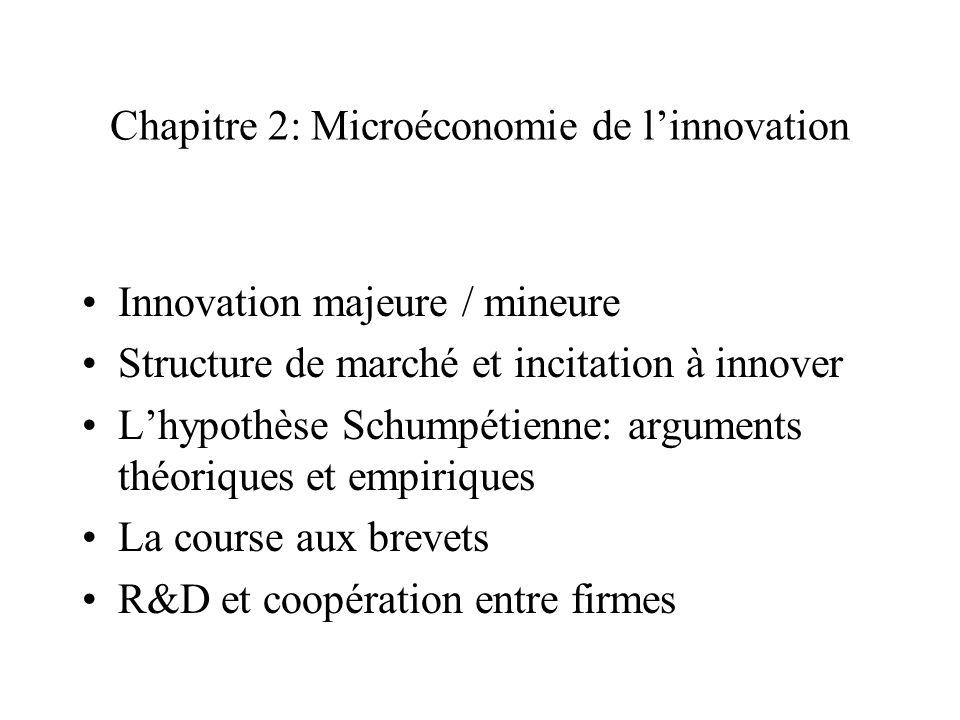 Chapitre 2: Microéconomie de linnovation Innovation majeure / mineure Structure de marché et incitation à innover Lhypothèse Schumpétienne: arguments