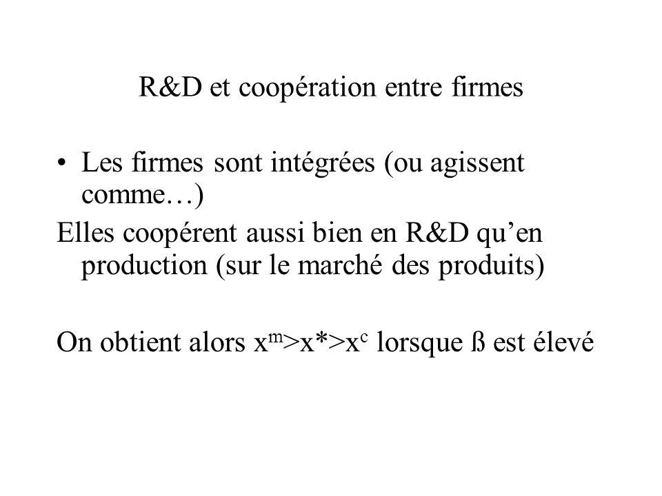 R&D et coopération entre firmes Les firmes sont intégrées (ou agissent comme…) Elles coopérent aussi bien en R&D quen production (sur le marché des pr