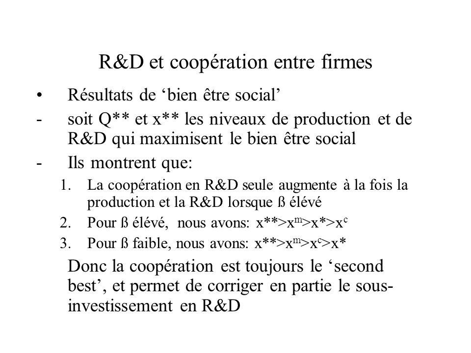 R&D et coopération entre firmes Résultats de bien être social -soit Q** et x** les niveaux de production et de R&D qui maximisent le bien être social