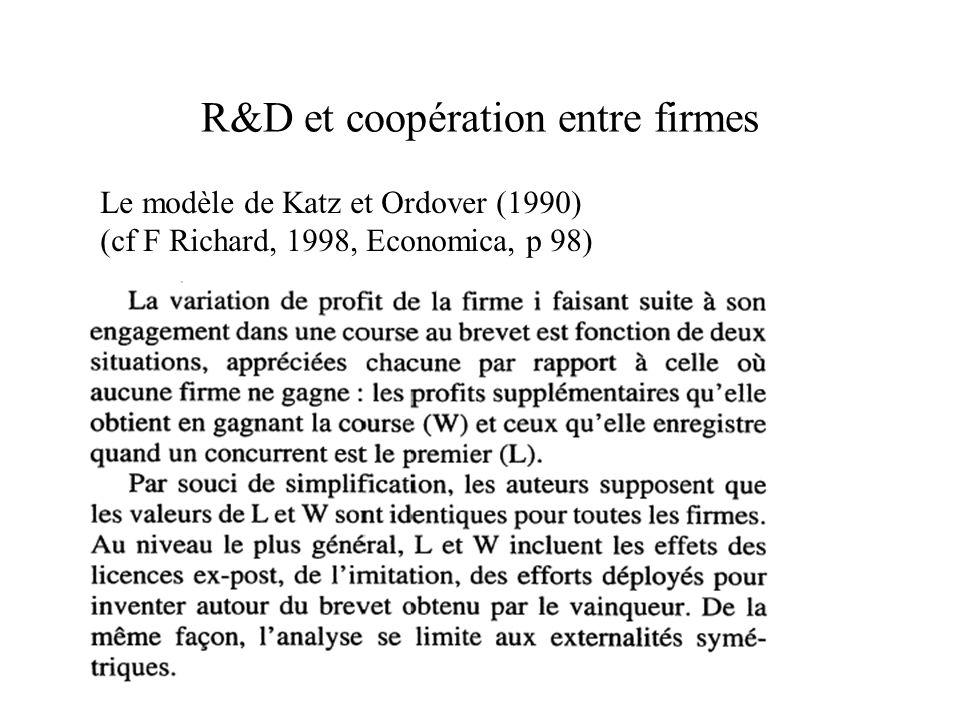 R&D et coopération entre firmes Le modèle de Katz et Ordover (1990) (cf F Richard, 1998, Economica, p 98)