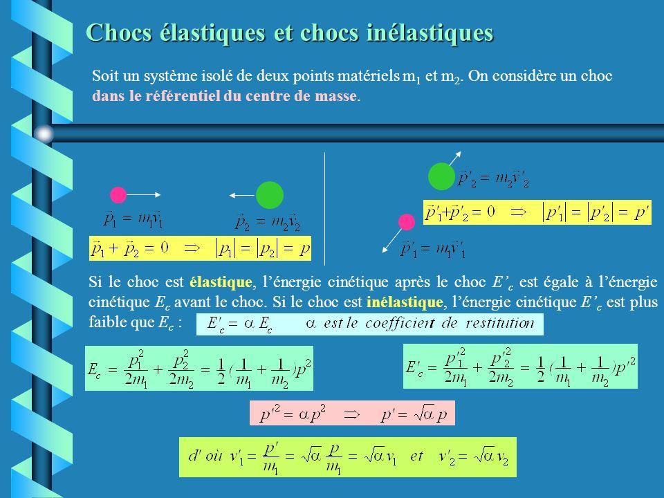 Chocs élastiques et chocs inélastiques Soit un système isolé de deux points matériels m 1 et m 2. On considère un choc dans le référentiel du centre d