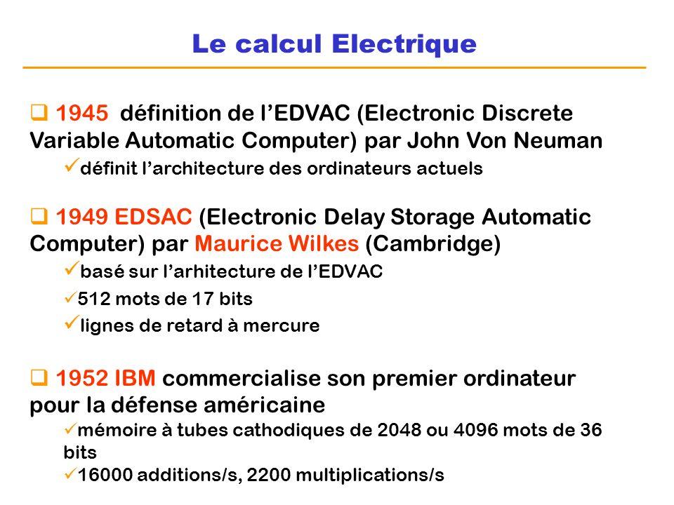 Le calcul Electrique 1945 définition de lEDVAC (Electronic Discrete Variable Automatic Computer) par John Von Neuman définit larchitecture des ordinat