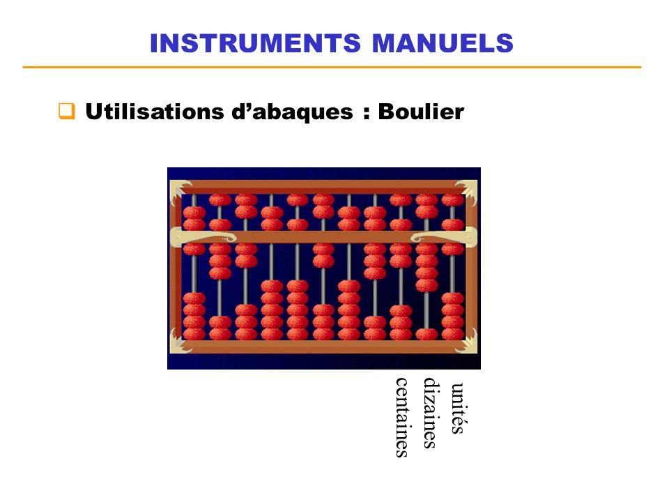 INSTRUMENTS MANUELS Utilisations dabaques : Boulier unités dizainescentaines