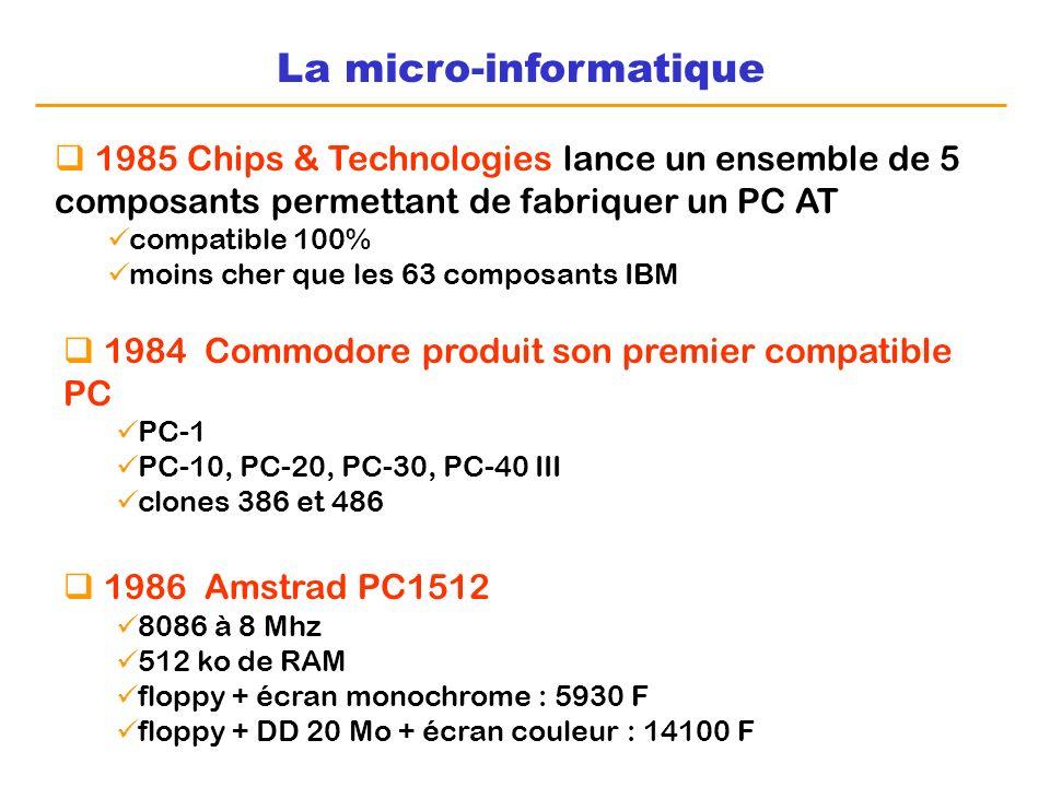 La micro-informatique 1985 Chips & Technologies lance un ensemble de 5 composants permettant de fabriquer un PC AT compatible 100% moins cher que les
