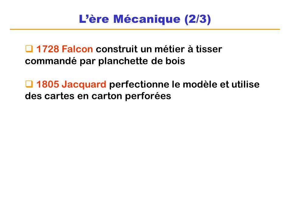 1728 Falcon construit un métier à tisser commandé par planchette de bois 1805 Jacquard perfectionne le modèle et utilise des cartes en carton perforée