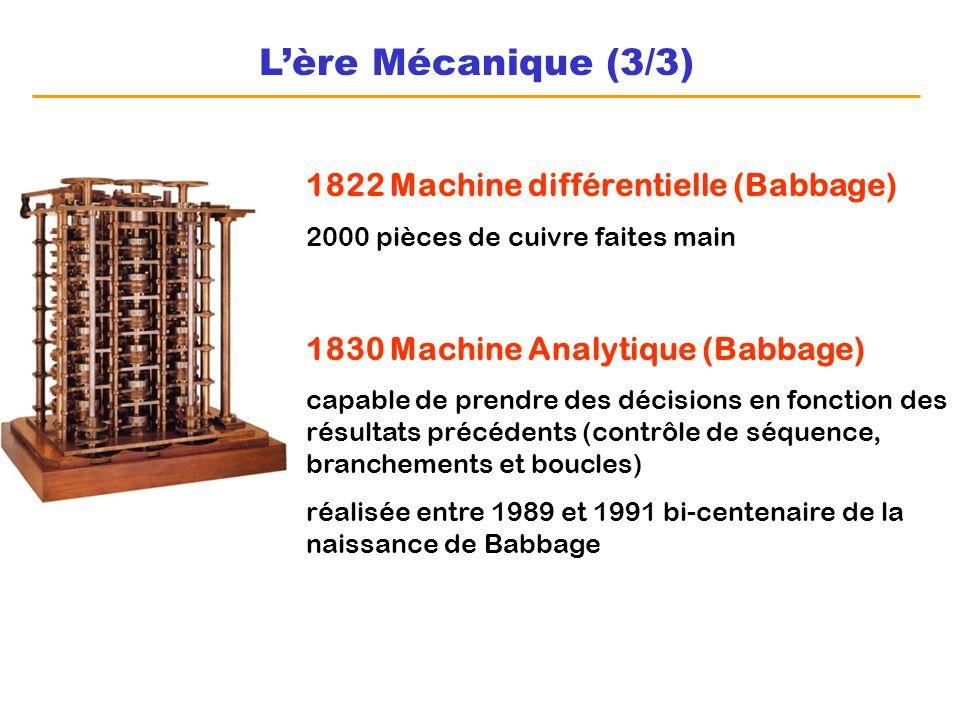 1822 Machine différentielle (Babbage) 2000 pièces de cuivre faites main 1830 Machine Analytique (Babbage) capable de prendre des décisions en fonction
