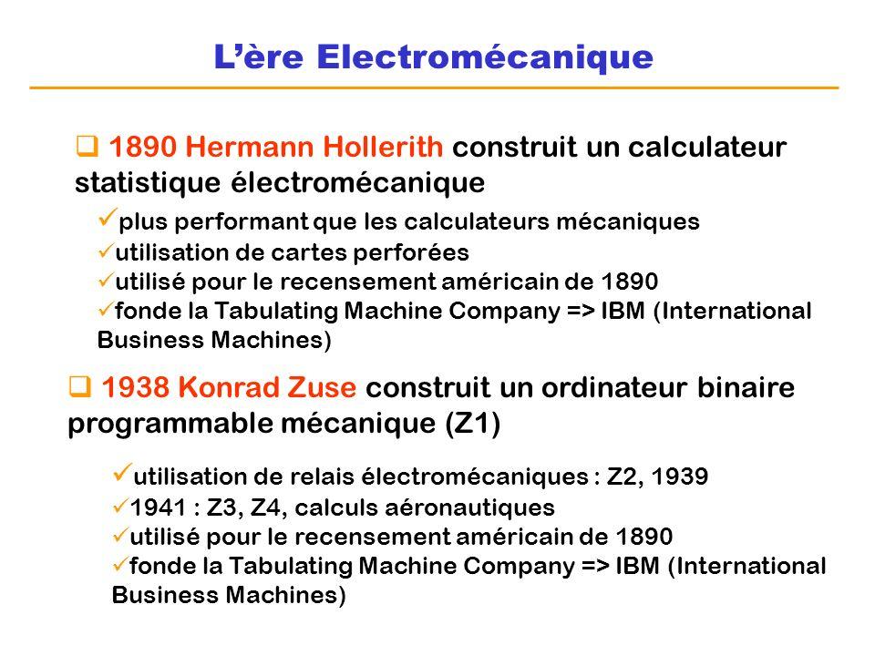 Lère Electromécanique 1890 Hermann Hollerith construit un calculateur statistique électromécanique plus performant que les calculateurs mécaniques uti