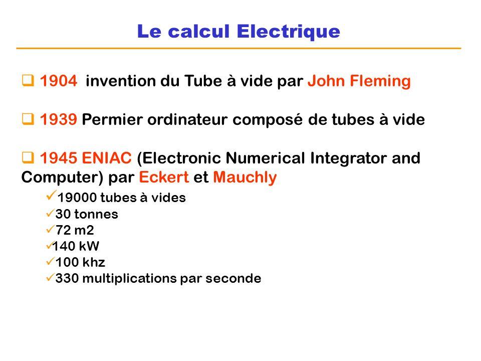 Le calcul Electrique 1904 invention du Tube à vide par John Fleming 1939 Permier ordinateur composé de tubes à vide 1945 ENIAC (Electronic Numerical I