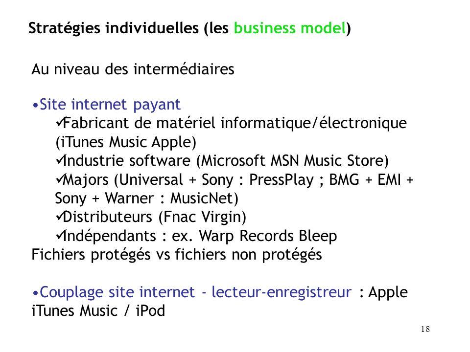 17 Chute des ventes de CD = piratage = baisses des profits des majors = menace sur la musique ? Niveau de ventes/de profit initial très élevé compilat