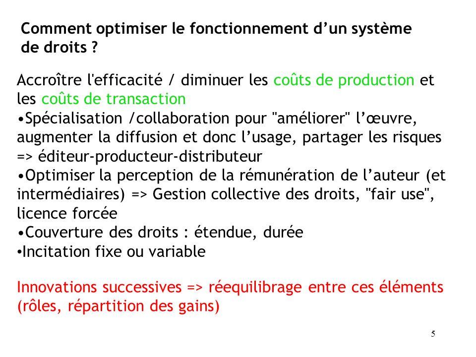 4 Système de droit : Équilibre fondamental entre : INCITATION - gain pour lauteur (lutte contre utilisation/copie non autorisée et non rémunérée) USAG