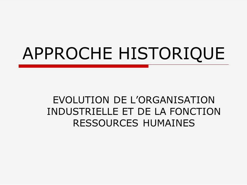 APPROCHE HISTORIQUE EVOLUTION DE LORGANISATION INDUSTRIELLE ET DE LA FONCTION RESSOURCES HUMAINES