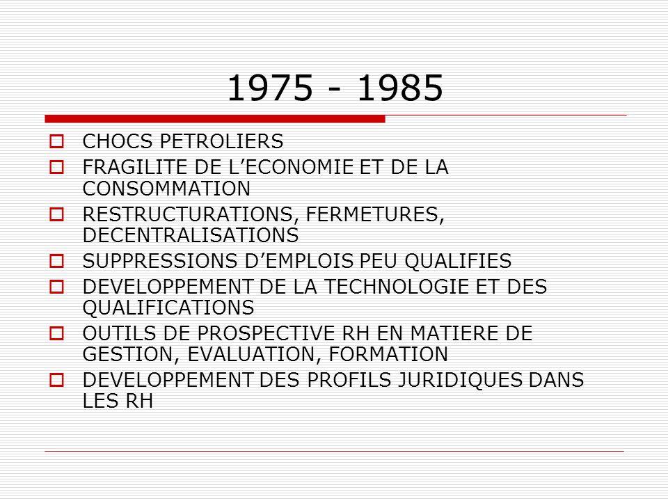 1975 - 1985 CHOCS PETROLIERS FRAGILITE DE LECONOMIE ET DE LA CONSOMMATION RESTRUCTURATIONS, FERMETURES, DECENTRALISATIONS SUPPRESSIONS DEMPLOIS PEU QUALIFIES DEVELOPPEMENT DE LA TECHNOLOGIE ET DES QUALIFICATIONS OUTILS DE PROSPECTIVE RH EN MATIERE DE GESTION, EVALUATION, FORMATION DEVELOPPEMENT DES PROFILS JURIDIQUES DANS LES RH