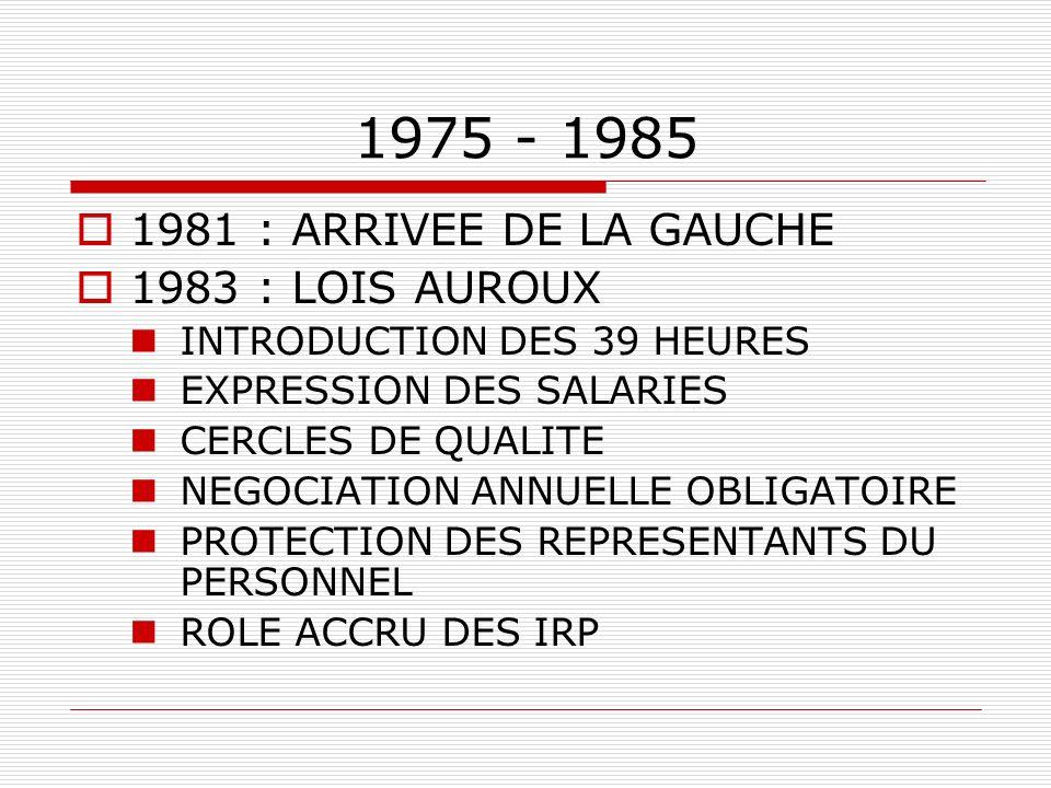 1975 - 1985 1981 : ARRIVEE DE LA GAUCHE 1983 : LOIS AUROUX INTRODUCTION DES 39 HEURES EXPRESSION DES SALARIES CERCLES DE QUALITE NEGOCIATION ANNUELLE OBLIGATOIRE PROTECTION DES REPRESENTANTS DU PERSONNEL ROLE ACCRU DES IRP