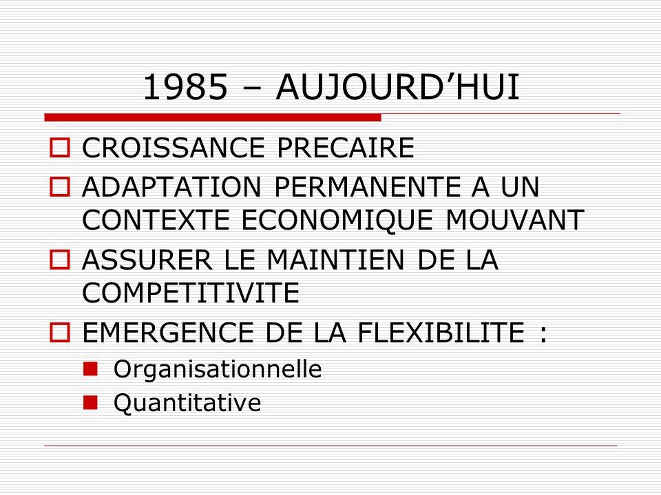 1985 – AUJOURDHUI CROISSANCE PRECAIRE ADAPTATION PERMANENTE A UN CONTEXTE ECONOMIQUE MOUVANT ASSURER LE MAINTIEN DE LA COMPETITIVITE EMERGENCE DE LA FLEXIBILITE : Organisationnelle Quantitative