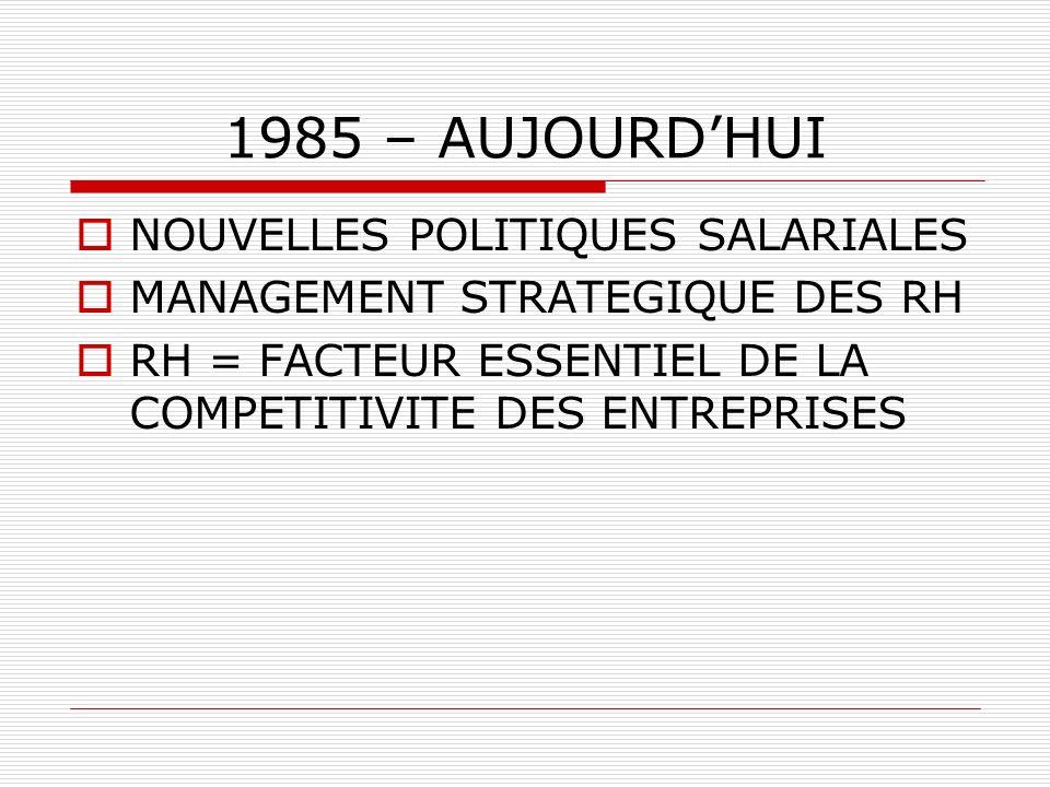 1985 – AUJOURDHUI NOUVELLES POLITIQUES SALARIALES MANAGEMENT STRATEGIQUE DES RH RH = FACTEUR ESSENTIEL DE LA COMPETITIVITE DES ENTREPRISES