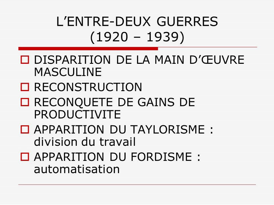LENTRE-DEUX GUERRES (1920 – 1939) DISPARITION DE LA MAIN DŒUVRE MASCULINE RECONSTRUCTION RECONQUETE DE GAINS DE PRODUCTIVITE APPARITION DU TAYLORISME : division du travail APPARITION DU FORDISME : automatisation
