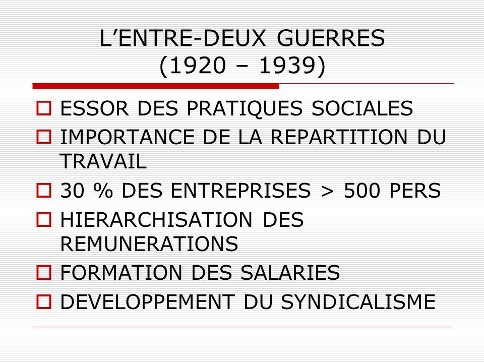 LENTRE-DEUX GUERRES (1920 – 1939) ESSOR DES PRATIQUES SOCIALES IMPORTANCE DE LA REPARTITION DU TRAVAIL 30 % DES ENTREPRISES > 500 PERS HIERARCHISATION