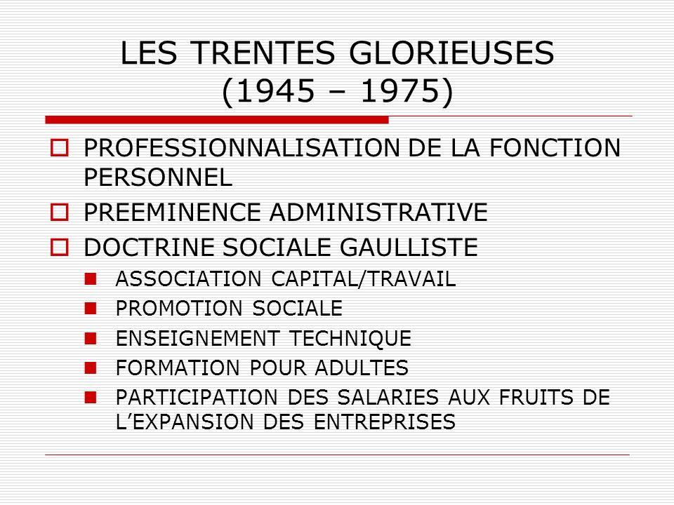1968 - 1975 REMISE EN CAUSE DU MODELE DE GESTION DES ENTREPRISES CONTESTATION DU TAYLORISME EVOLUTION DES ATTENTES DES SALARIES LOIS ET ACCORDS INTERPROFESSIONELS DEVELOPPEMENT DE LA POLITIQUE CONTRACTUELLE CREATION DES SECTIONS SYNDICALES