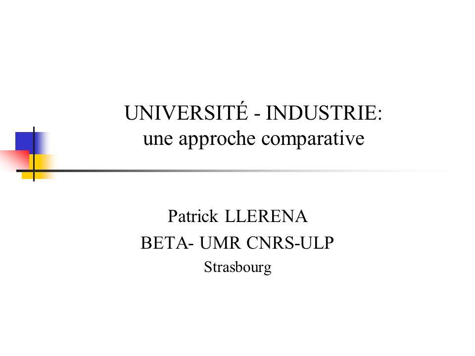 UNIVERSITÉ - INDUSTRIE: une approche comparative Patrick LLERENA BETA- UMR CNRS-ULP Strasbourg