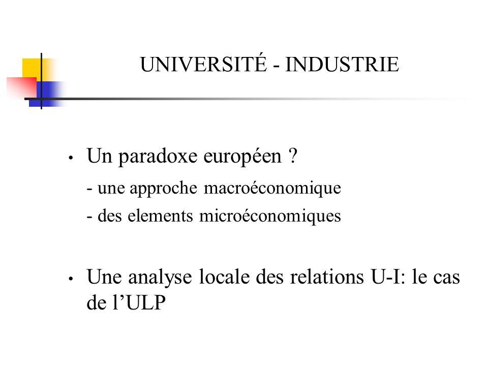 UNIVERSITÉ - INDUSTRIE Un paradoxe européen .