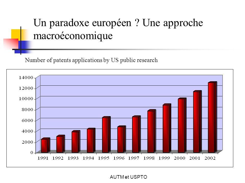 AUTM et USPTO Un paradoxe européen .