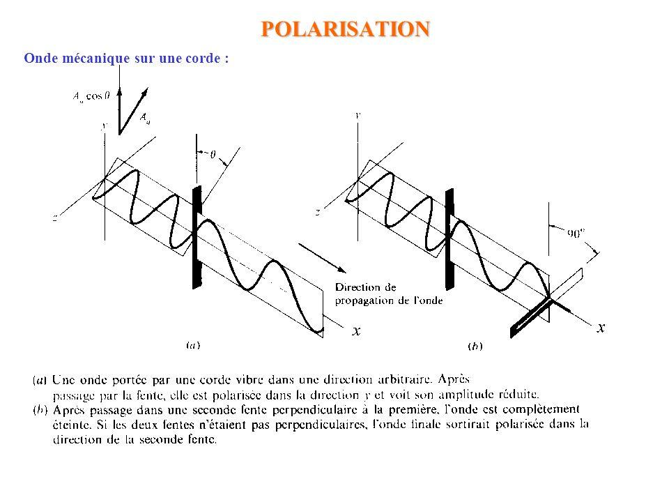 Ondes électromagnétiques Une onde électromagnétique est la superposition dun champ électrique E et dun champ magnétique B orthogonaux entre eux et vibrant dans une direction perpendiculaire à la direction de propagation de londe.
