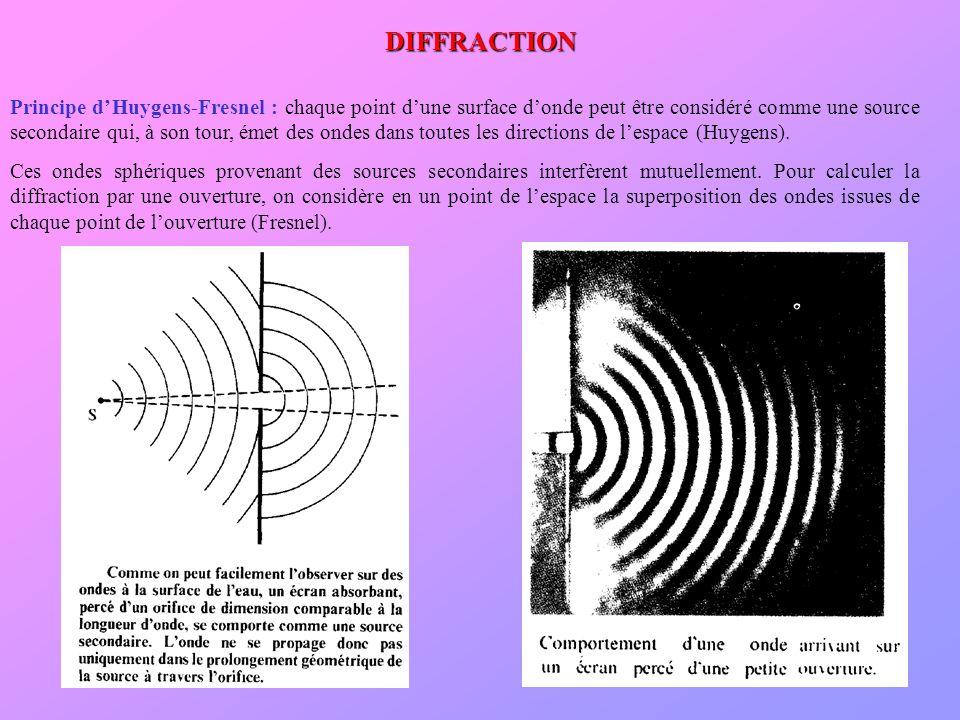 DIFFRACTION Principe dHuygens-Fresnel : chaque point dune surface donde peut être considéré comme une source secondaire qui, à son tour, émet des onde