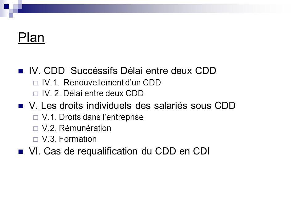 V.Les droits individuels des salariés sous CDD V.3.