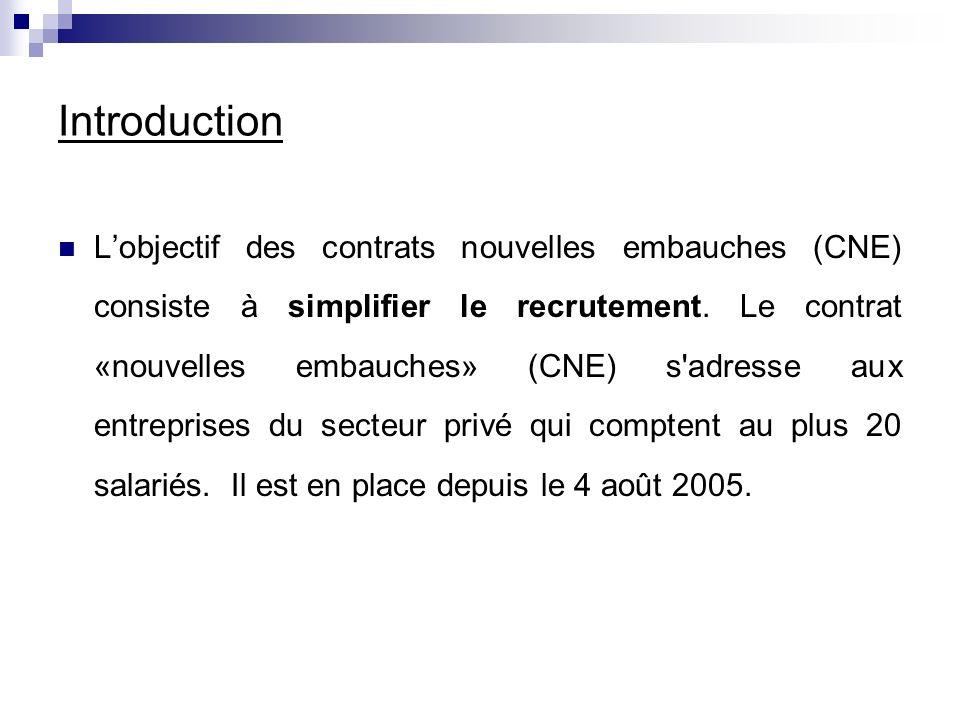 Introduction Lobjectif des contrats nouvelles embauches (CNE) consiste à simplifier le recrutement.
