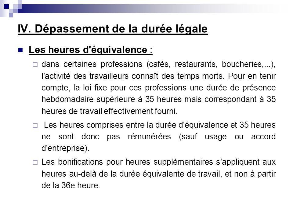 IV. Dépassement de la durée légale Les heures d'équivalence : dans certaines professions (cafés, restaurants, boucheries,...), l'activité des travaill