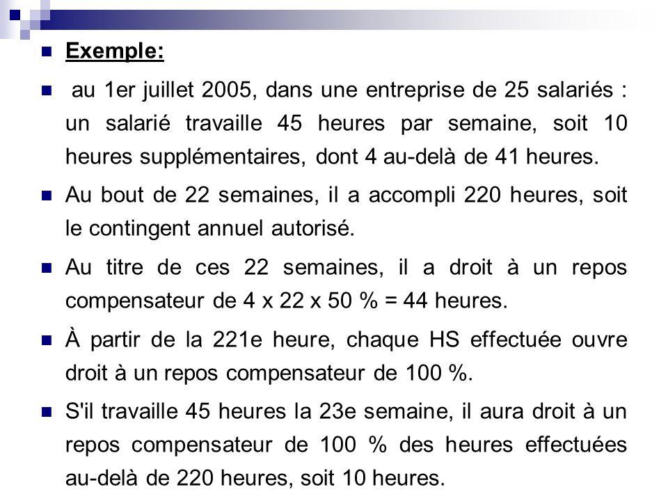 Exemple: au 1er juillet 2005, dans une entreprise de 25 salariés : un salarié travaille 45 heures par semaine, soit 10 heures supplémentaires, dont 4