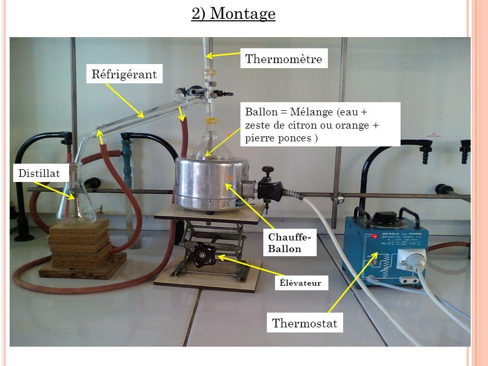 Thermomètre Ballon = Mélange (eau + zeste de citron ou orange + pierre ponces ) Réfrigérant Chauffe- Ballon Distillat Thermostat Élévateur 2) Montage
